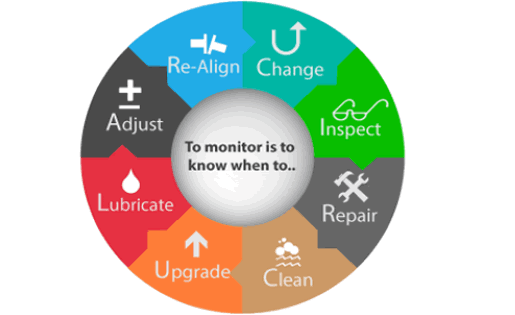 To-Monitor-roundal-x